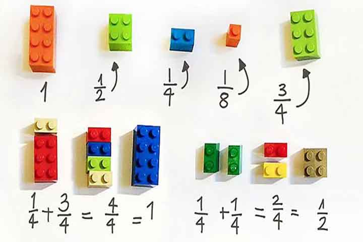 Your Child's Math Skills Can Get Better With Everyday Life Examples