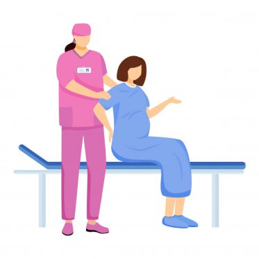 Pregnancy Care Caesarean Delivery